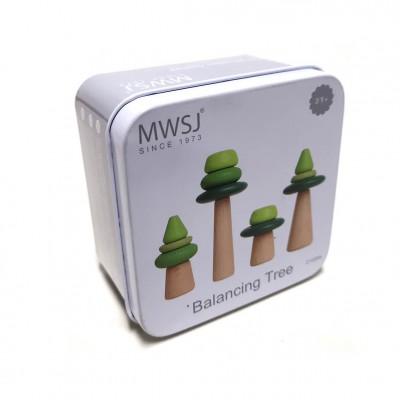 Mini Game Balancing Tree